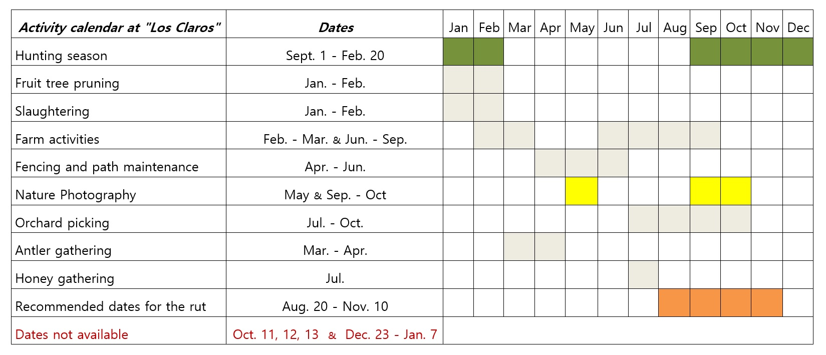 Activity calendar at Los Claros